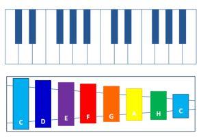 klaviatura-s